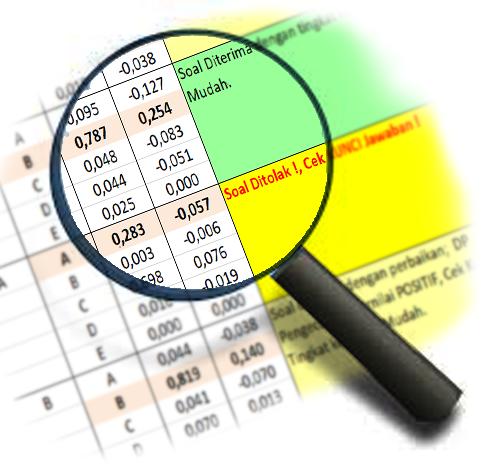 Analisis Butir Soal Kualitatif dan Kuantitatif